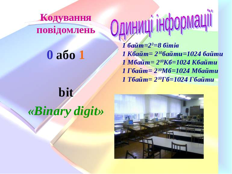 Кодування повідомлень 0 або 1 bit «Binary digit» 1 байт=23=8 бітів 1 Кбайт= 2...