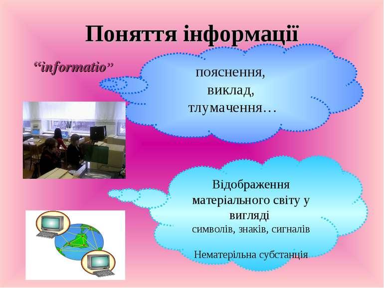 Поняття інформації