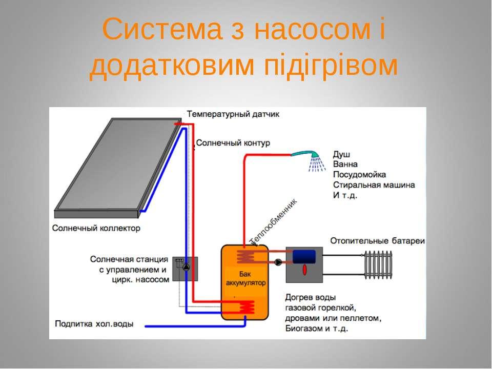 Система з насосом і додатковим підігрівом