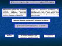 Добровільна відмова від вчинення злочину (ст. 17 КК України) Добровільна відм...