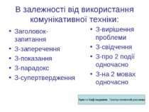 В залежності від використання комунікативної техніки: Заголовок-запитання З-з...