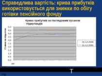 Справедлива вартість: крива прибутків використовується для знижки по обігу го...
