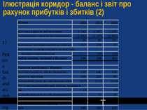 Ілюстрація коридор - баланс і звіт про рахунок прибутків і збитків (2) T T