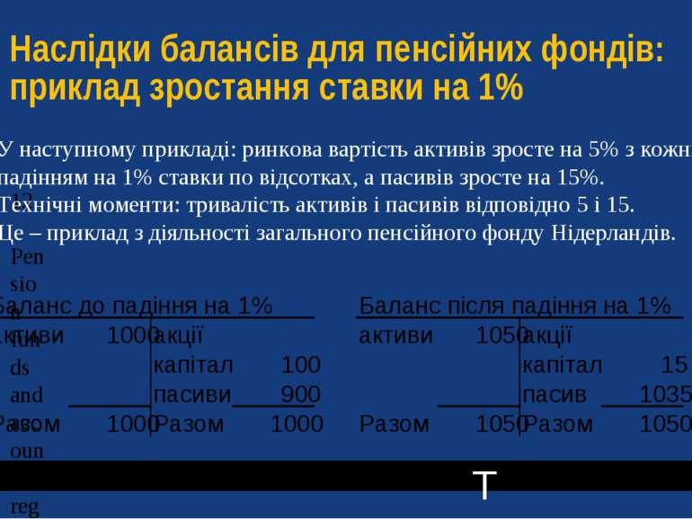 Наслідки балансів для пенсійних фондів: приклад зростання ставки на 1% У наст...