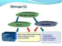 Методи (2) * Методи оцінки Якісні Кількісні Інтерв'ю SWOT Фокус-групи Мозкови...