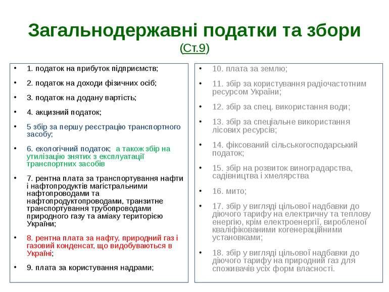 Загальнодержавні податки та збори (Ст.9) 1. податок на прибуток підприємств; ...
