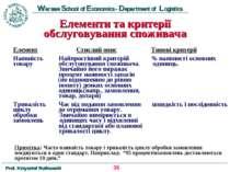 Елементи та критерії обслуговування споживача Елемент Стислий опис Типові кри...