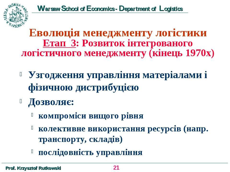 Еволюція менеджменту логістики Етап 3: Розвиток інтегрованого логістичного ме...