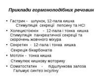 Приклади гормоноподібних речовин Гастрин - шлунок, 12-пала кишка Стимуляція с...