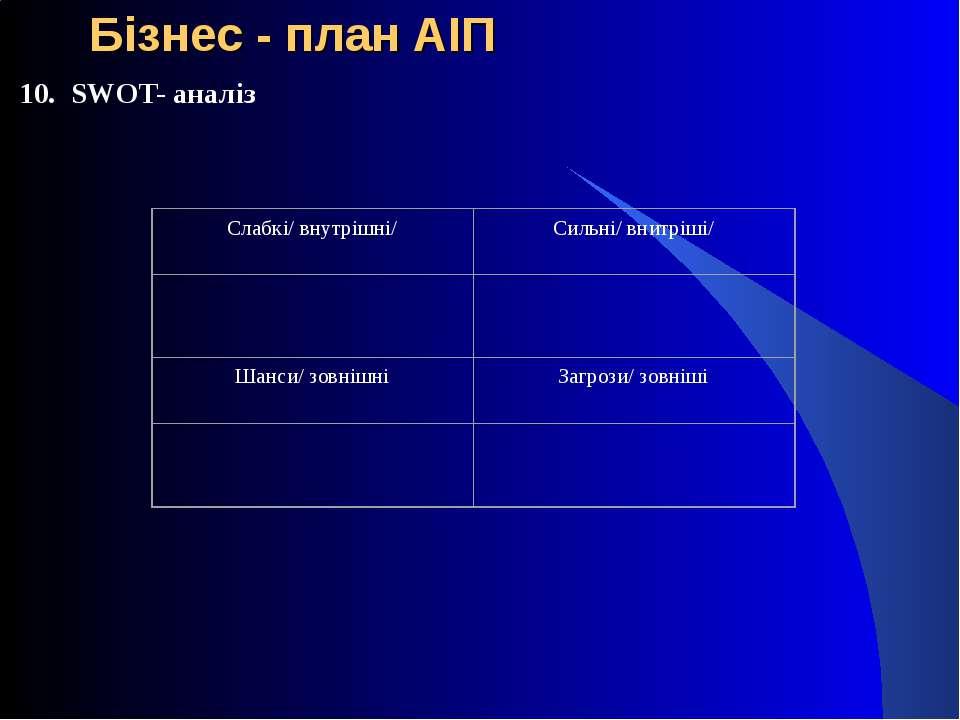 Бізнес - план АІП 10. SWOT- аналіз