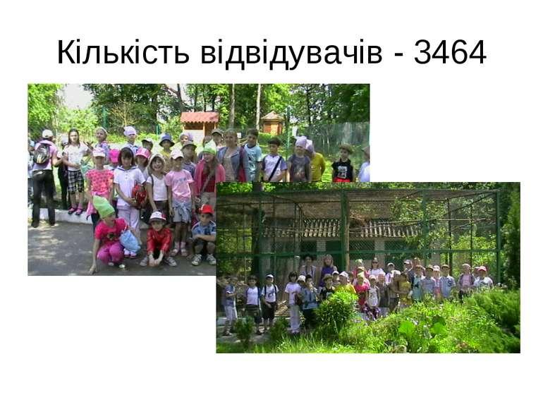 Кількість відвідувачів - 3464