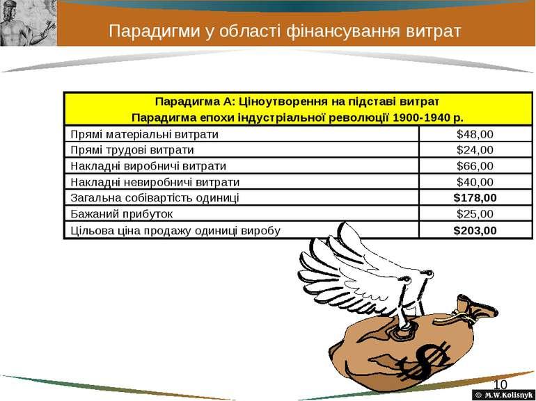 Парадигми у області фінансування витрат