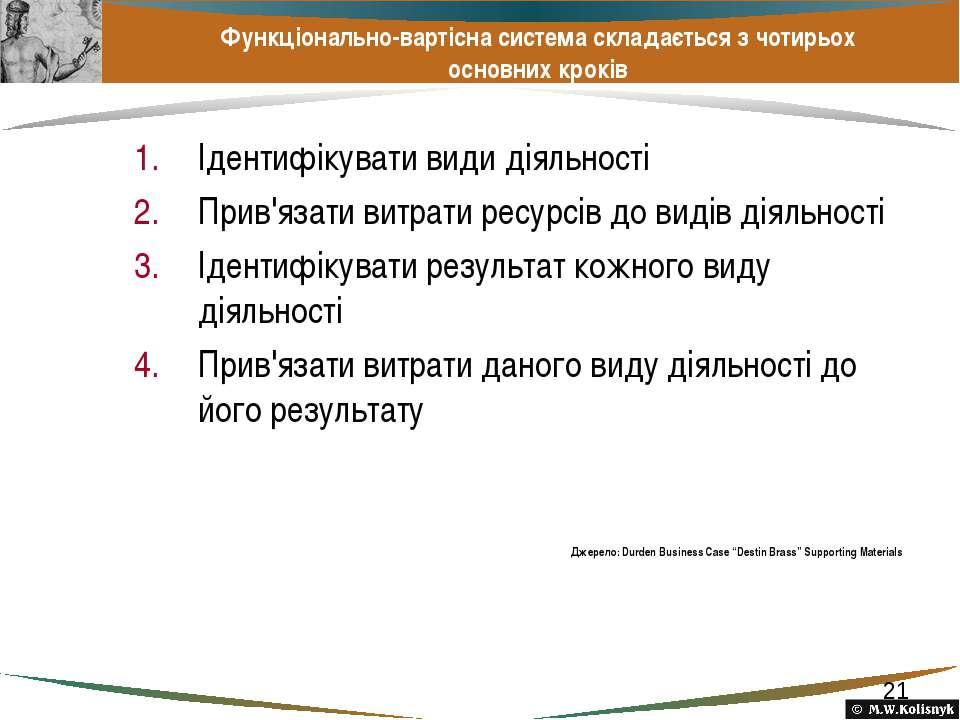 Функціонально-вартісна система складається з чотирьох основних кроків Ідентиф...