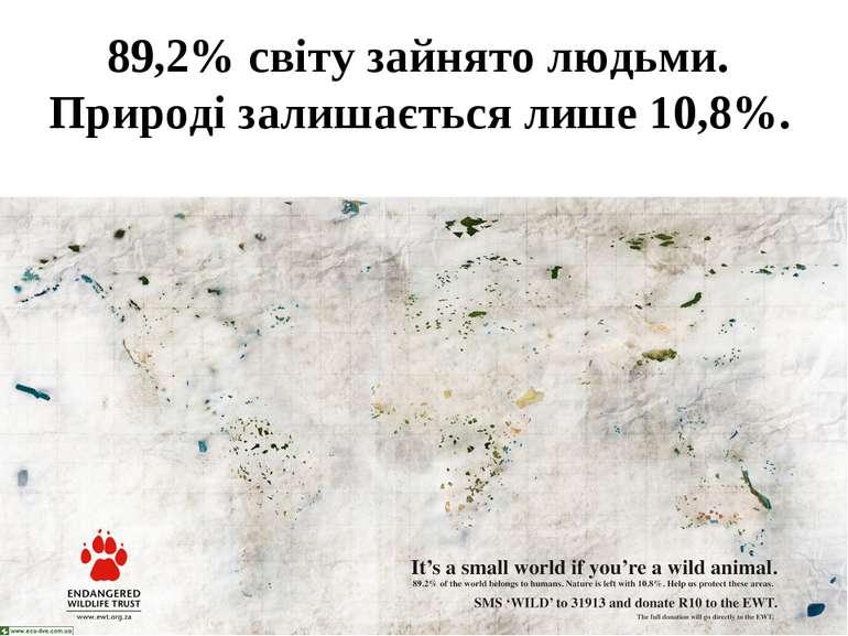 89,2% світу зайнято людьми. Природі залишається лише 10,8%.