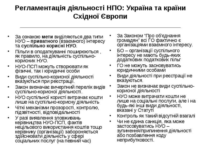 Регламентація діяльності НПО: Україна та країни Східної Європи ______________...