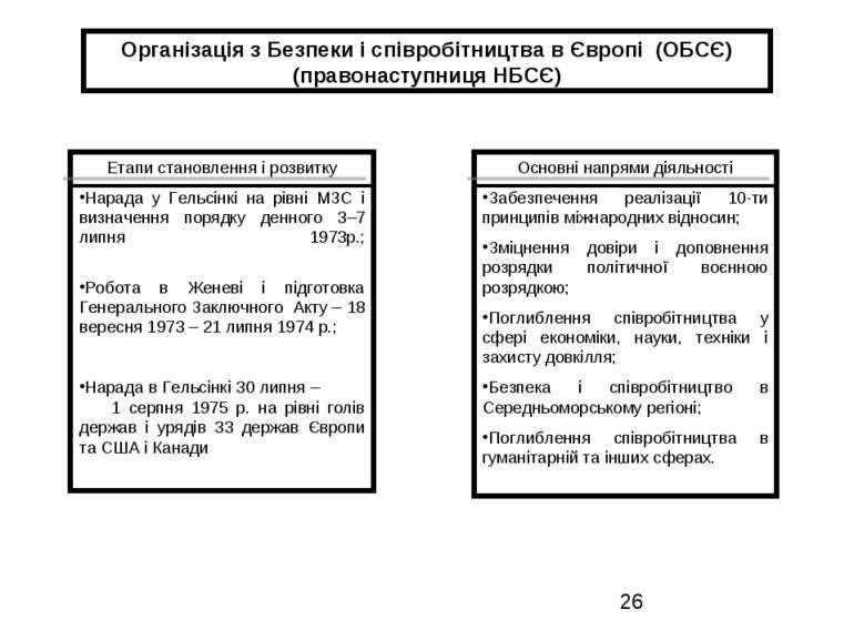 Організація з Безпеки і співробітництва в Європі (ОБСЄ) (правонаступниця НБСЄ)