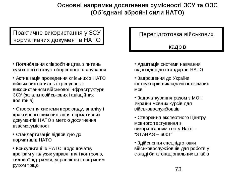 Основні напрямки досягнення сумісності ЗСУ та ОЗС (Об`єднані збройні сили НАТ...