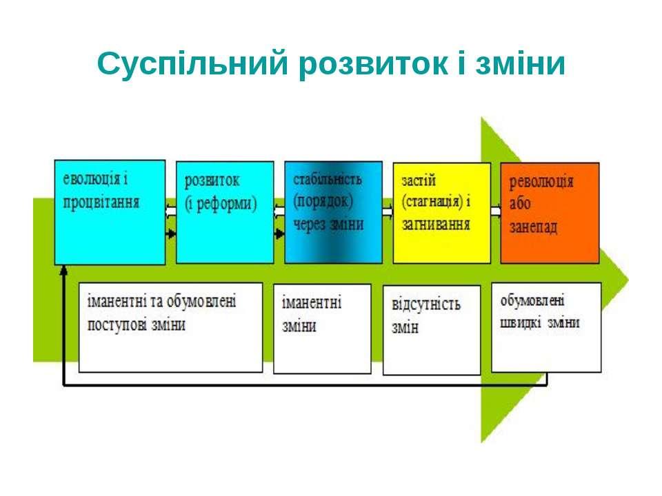Суспільний розвиток і зміни