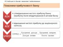 Показники прибутковості банку 8 Стабільність банків і механізм її забезпечення