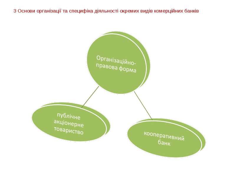 3 Основи організації та специфіка діяльності окремих видів комерційних банків