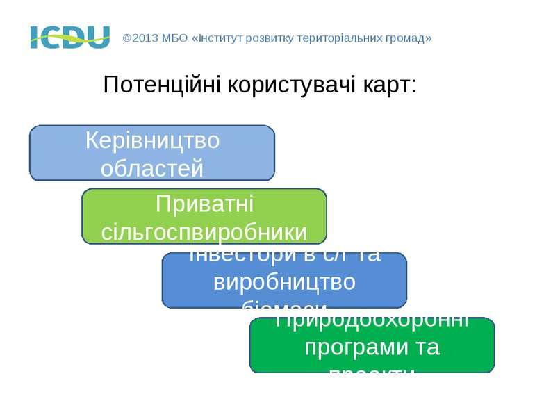 ©2013 МБО «Інститут розвитку територіальних громад» Потенційні користувачі ка...