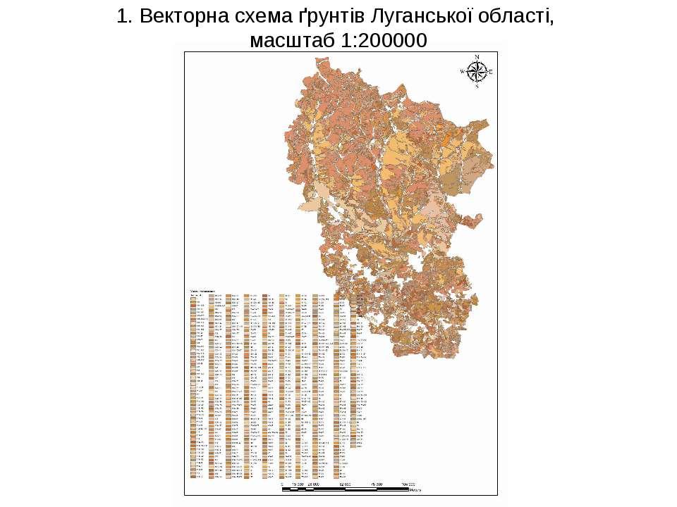1. Векторна схема ґрунтів Луганської області, масштаб 1:200000
