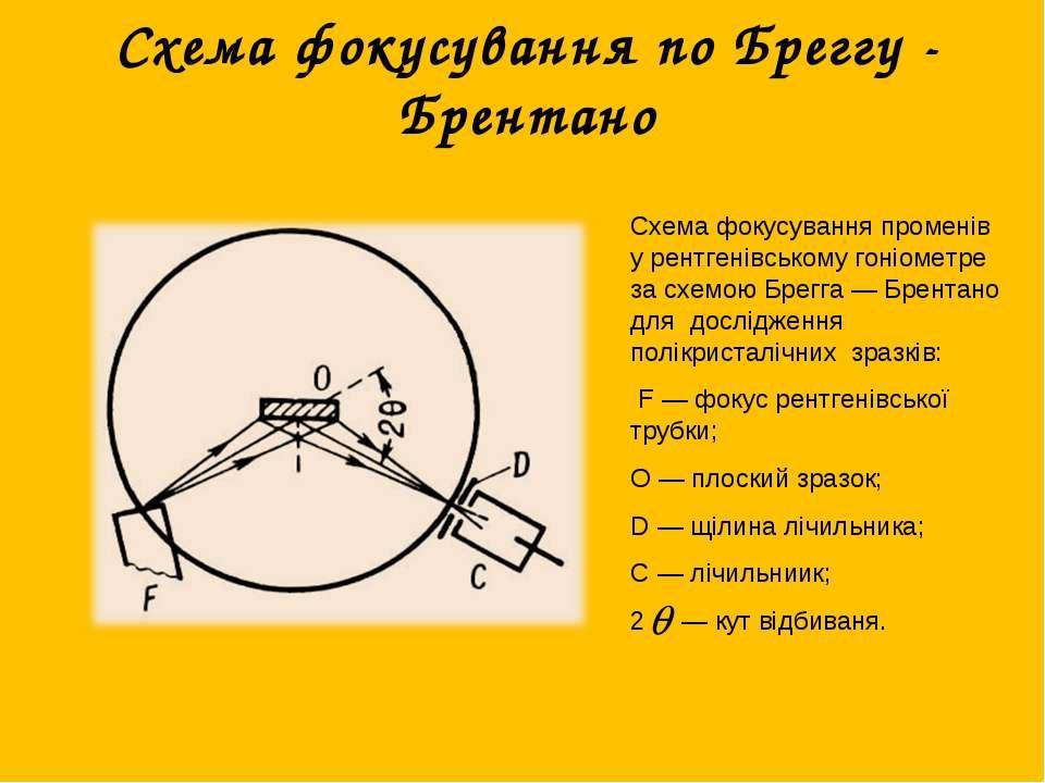 Схема фокусування по Бреггу - Брентано Схема фокусування променів у рентгенів...