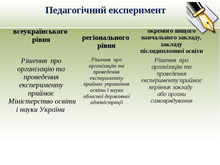 Педагогічний експеримент всеукраїнського рівня регіонального рівня окремого в...