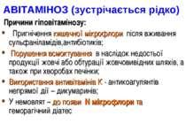 Причини гіповітамінозу: Пригнічення кишечної мікрофлори після вживання сульфа...