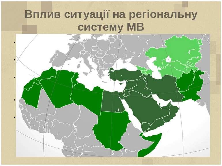 Вплив ситуації на регіональну систему МВ Лівійські події матимуть безпосередн...
