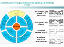Стратегія діяльності Державної дорожньої адміністрації Фінляндії (Finnra) Вих...