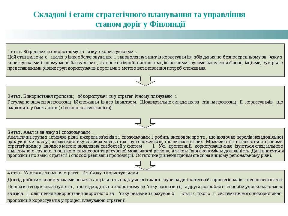 СДМ Складові і етапи стратегічного планування та управління станом доріг у Фі...
