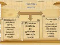Відродження релігійного життя, виникнення значної кількості релігійних общин....