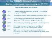 Системні кроки щодо створення мережі ІАС ПТО 2008. 1 12.08. 2 3 4 2008. Визна...