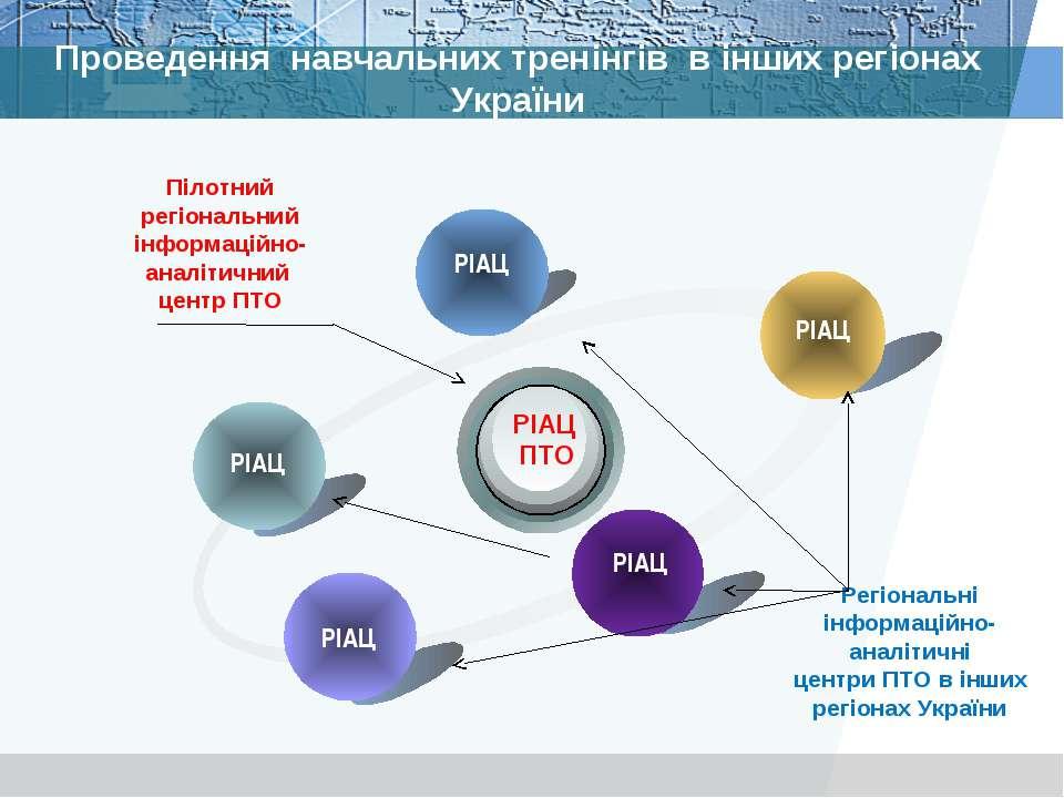 Проведення навчальних тренінгів в інших регіонах України