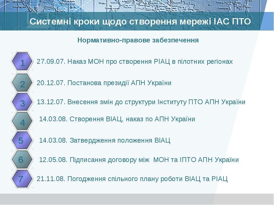 Системні кроки щодо створення мережі ІАС ПТО 13.12.07. Внесення змін до струк...