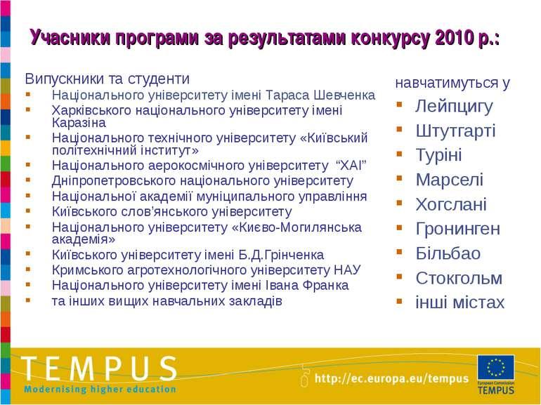 Випускники та студенти Національного університету імені Тараса Шевченка Харкі...