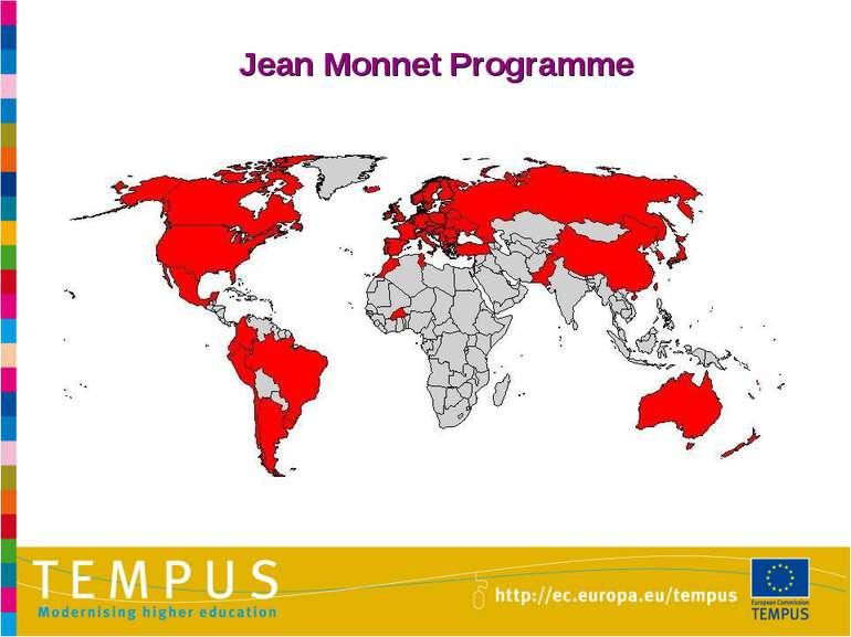 Jean Monnet Programme