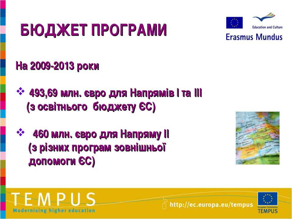 БЮДЖЕТ ПРОГРАМИ На 2009-2013 роки 493,69 млн. євро для Напрямів I та III (з о...