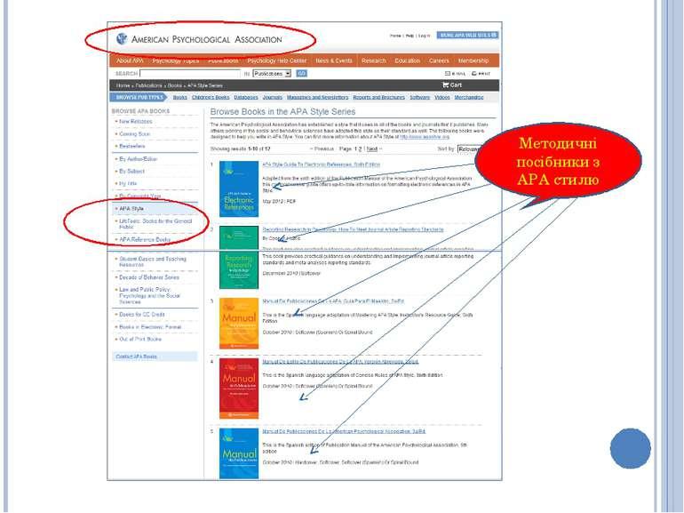 Методичні посібники з APA стилю