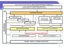 """Довгостроковий концептуальний документ """"Модель розвитку Латвії: Людина на пер..."""