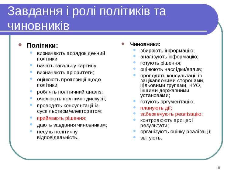 Завдання і ролі політиків та чиновників Політики: визначають порядок денний п...