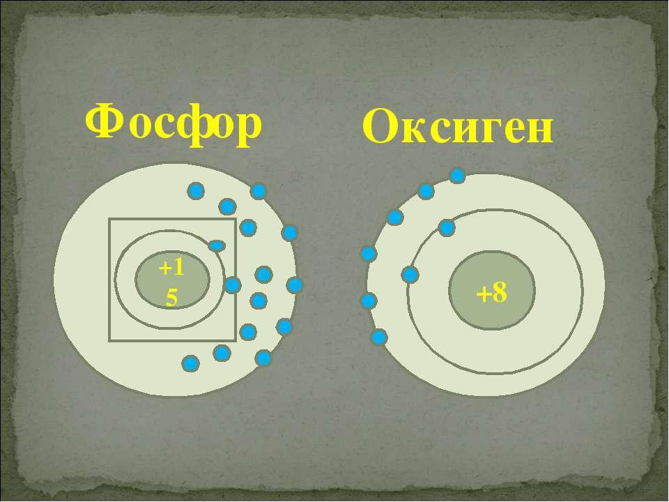 +15 +8 Фосфор Оксиген