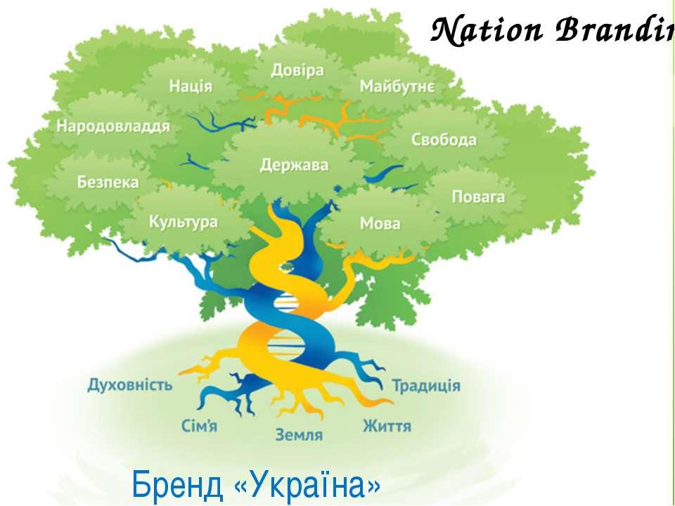 Бренд «Україна» Nation Branding