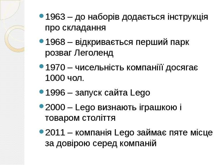 1963 – до наборів додається інструкція про складання 1968 – відкривається пер...
