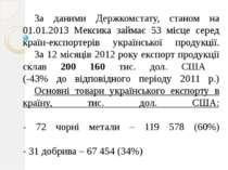 За даними Держкомстату, станом на 01.01.2013 Мексика займає 53 місце серед кр...
