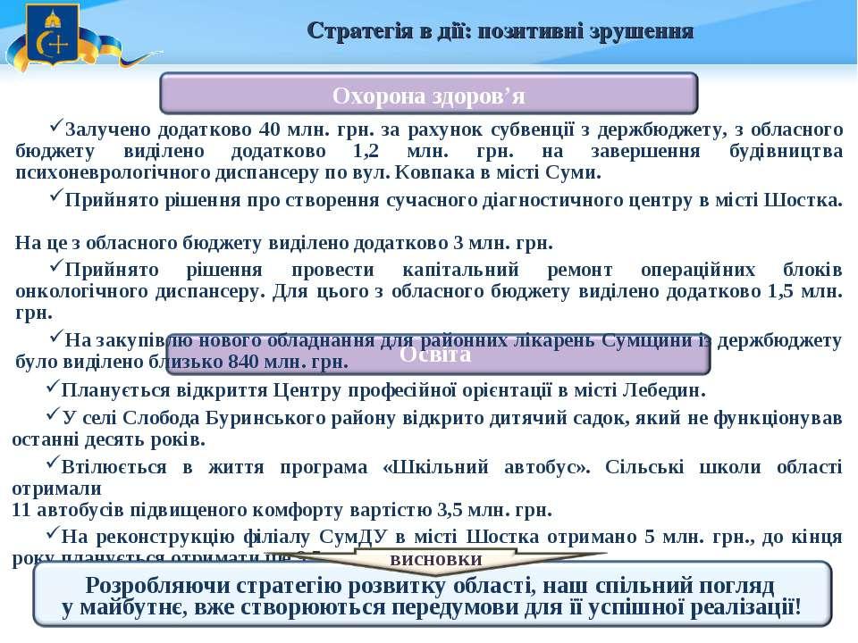 Стратегія в дії: позитивні зрушення Залучено додатково 40 млн. грн. за рахуно...