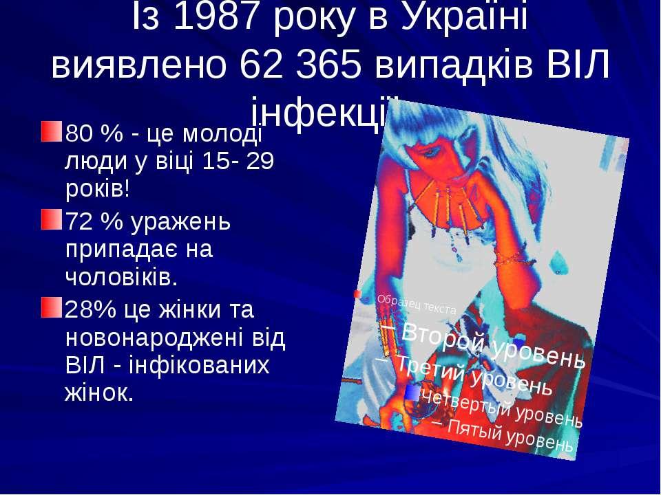 Із 1987 року в Україні виявлено 62 365 випадків ВІЛ інфекції. 80 % - це молод...