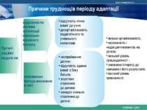 Причини труднощів періоду адаптації Органі-заційні недолі-ки відсутність чітк...