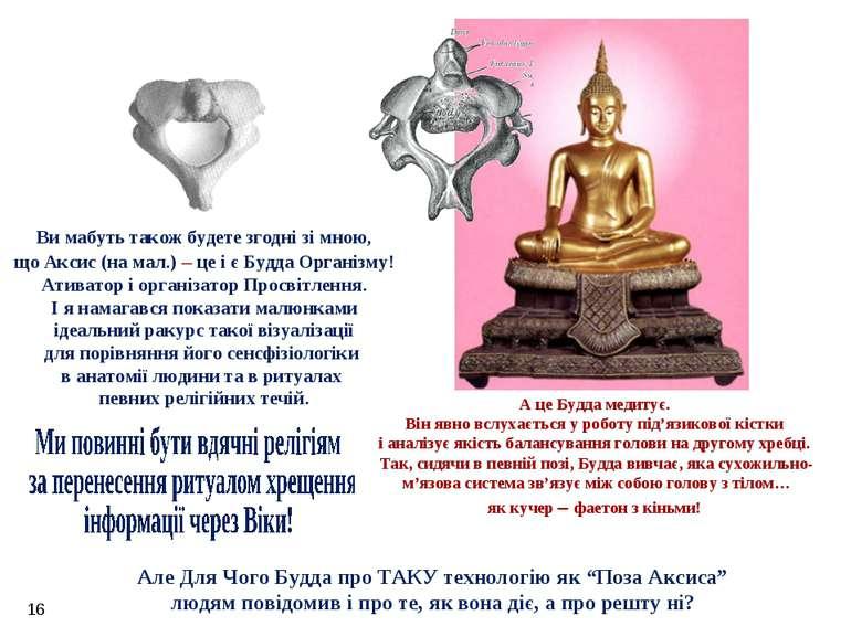 Ви мабуть також будете згодні зі мною, що Аксис (на мал.) – це і є Будда Орга...
